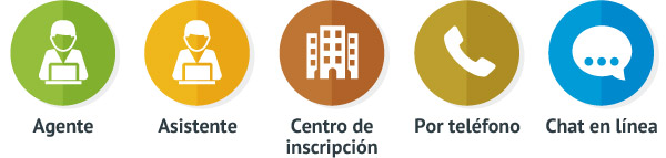get-help_icon-row_spanish